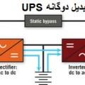 ارزیابی بازدهای سیستم یو پی اس